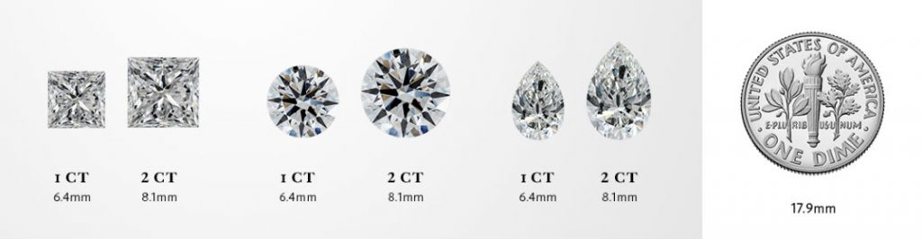 price of a 2 carat diamond with different shapes compared