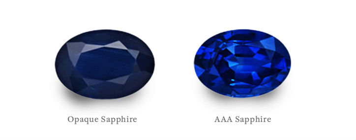 sapphire stud earrings stone quality