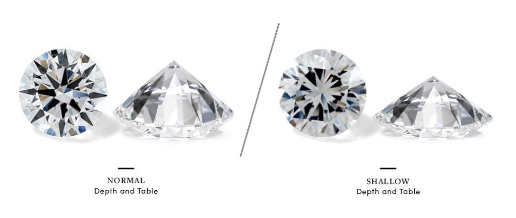 spread diamonds from top and side