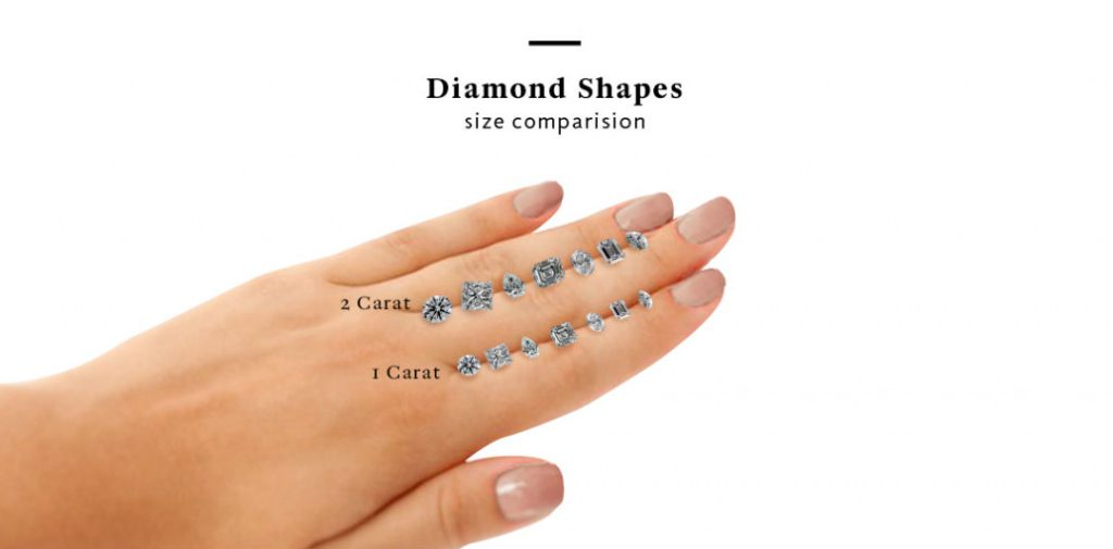 what 1 carat diamonds look like on a person's hand