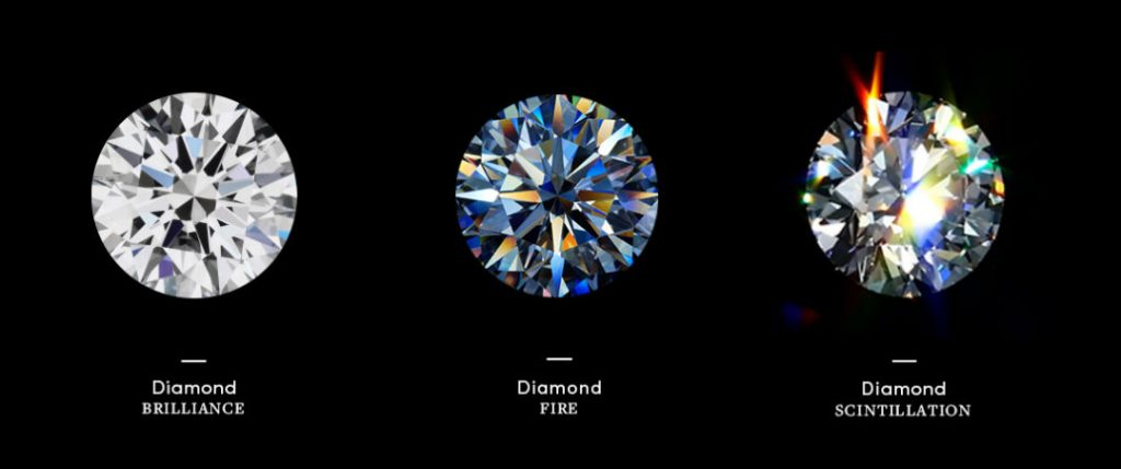 diamond fire compared to other aspects of brilliance