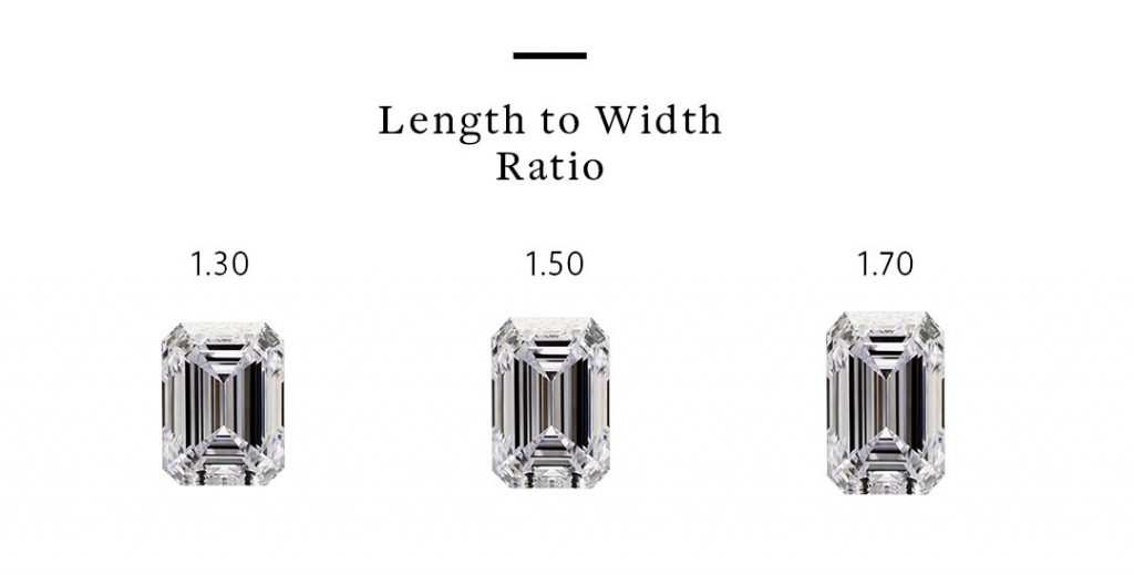 emerald cut diamond ratios