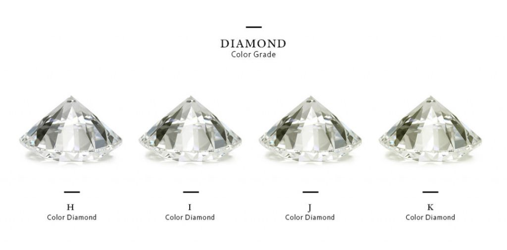 comparison of diamonds in h, I, j, and k colors