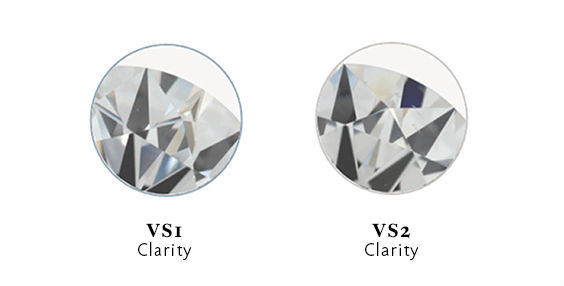 Difference between VS2 vs VS1 diamond. VS2 vs VS1 diamond clarity close up
