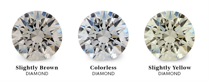 diamond color slightly brown yellow or colorless