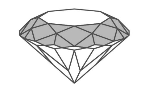 the crown of the diamond shaded
