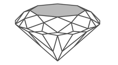 table facet of the diamond shaded