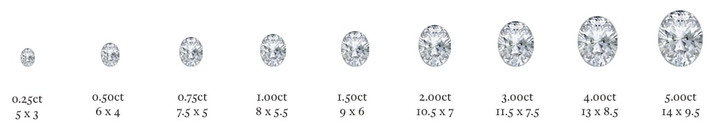 millimeter size and carat weight chart for oval diamonds from 0.25ct to 5.00 carat weight