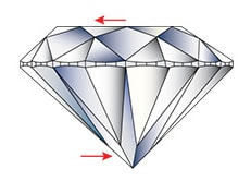 the diamond corwn and diamond pavilion are not correctly aligned