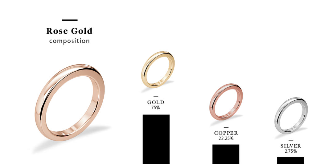 women's rose gold engagement rings composition