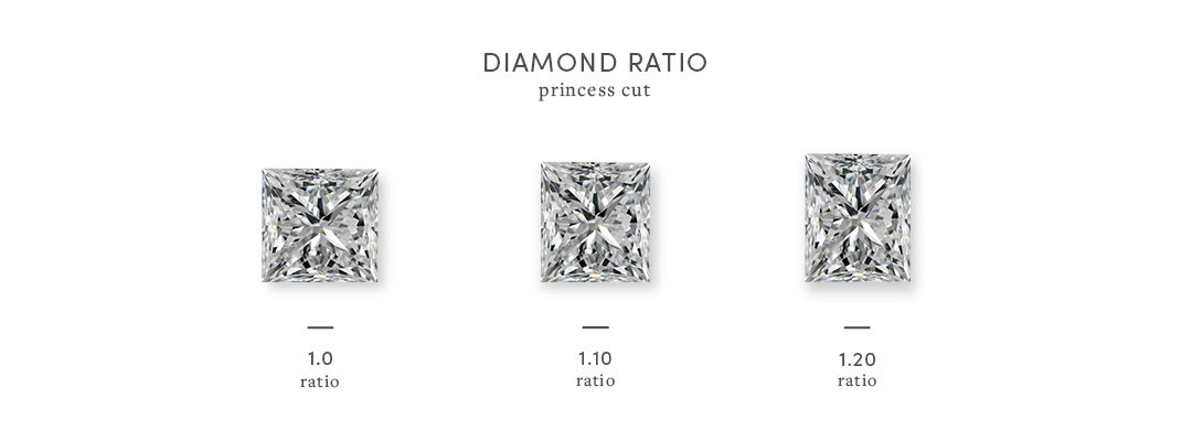 princess cut three stone engagement rings potential diamond ratios