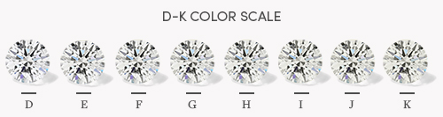 Moissanite D to K Color Scale