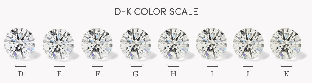 Moissanite color scale from D to K