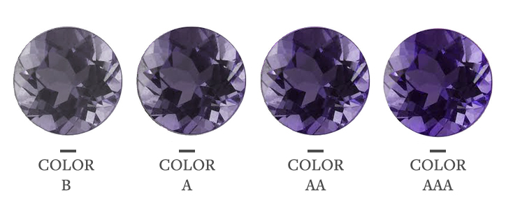 Amethyst Color Chart AAA to B