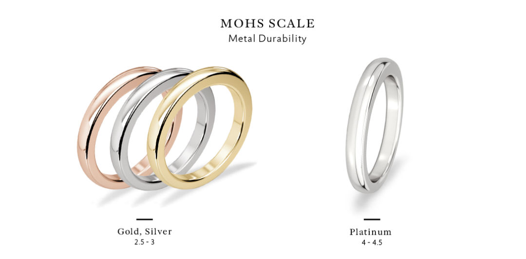 men's wedding band styles durability in mohs scale